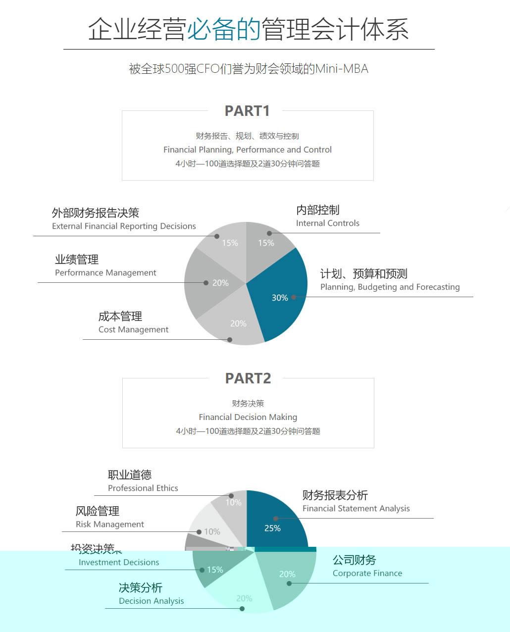CMA注册管理会计师 (7).jpg